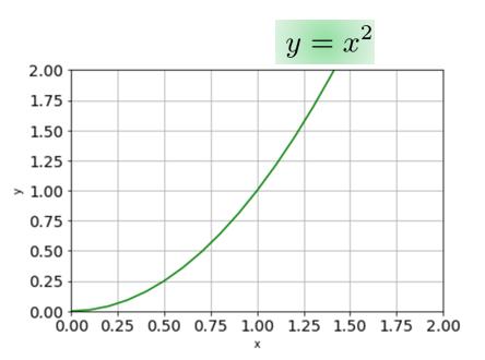 指数関数の逆関数は対数関数であることをpythonを使いながら解説 物理